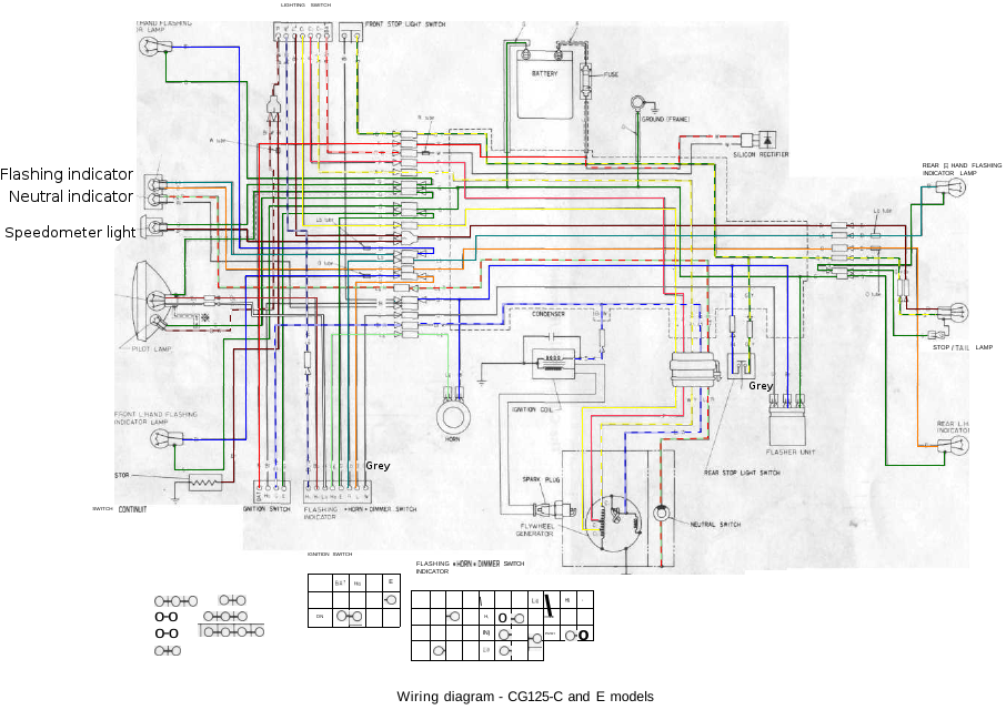 wiring_cg125_c Honda Cbr R Wiring Diagram on